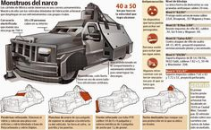 Narco Tanks - Improvised armor of the Mexican drugs cartel - Los Zetas. Fearsome and iconic, they are SUVs and commercial vehicles with armor.