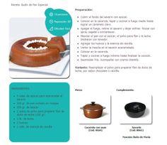 Recetas Dulces - Budín de pan especial- Nota: hacerlo con polvo para flan tradicional(de vainilla)