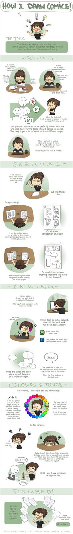 Tutorial: How to Draw Comics  Repinned by SupervilleComics.com