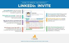 How to write the perfect linkedin invite