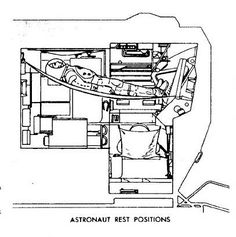 Diagram of the hammock layout in the tiny cabin. The Commander occupied the top hammock, positioned fore-aft, whilst the Lunar Module Pilot (LMP) took the lower hammock, positioned athwart-ship. Image Credit: NASA, with thanks to Ed Hengeveld