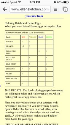 Natural Food Coloring Chart  Food Facts    Food