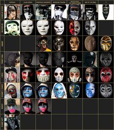 Risultati immagini per hollywood undead masks