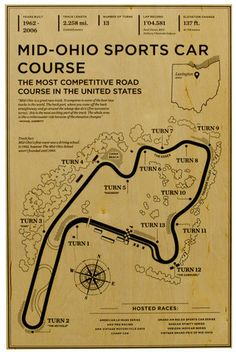 Mid-Ohio Sports Car Course Wood Mural
