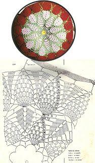 Solo esquemas y diseños de crochet Diy Crochet, Beach Mat, Crochet Patterns, Outdoor Blanket, Pillows, Decor, Round Pillow, Weaving Kids, Crochet Throw Pattern
