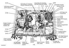 17+ 1996 ford f150 engine wiring diagram1996 ford f150 engine wiring diagram,  1996 ford f150 wiper motor wiring diagram,… | ford f150, 1996 ford f150,  ford f150 xlt  pinterest