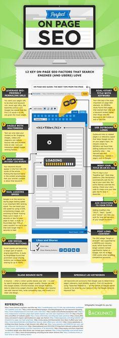 Perefect on Page SEO #infografia #infographic #seo