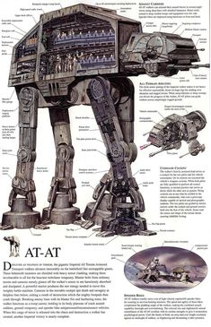 Trendy Ideas For Science Fiction Technology Star Trek Star Trek, Nave Star Wars, Star Wars Ships, Star Wars Art, Star Wars Concept Art, Star Wars Poster, Starwars, Science Fiction, Maquette Star Wars