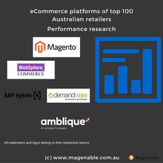 More about eCommerce platforms of Top 100 Australian retailers