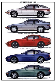 Porsche 924 944 968 History Artist Steve Anderson First Time on eBay Car Poster | eBay