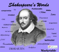 Shakespeare's Words, which ones do you know?