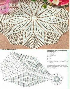Tereza gambale s 347 media analytics Doily crochet milk color is executed from of cotton threads. Bright green handmade doily by DoiliesLaceCrafts on Etsy Doily crochet milk color is executed from of cotton threads. Crochet Shoes Pattern, Crochet Doily Diagram, Crochet Doily Patterns, Crochet Chart, Crochet Slippers, Thread Crochet, Filet Crochet, Crochet Designs, Crochet Doilies