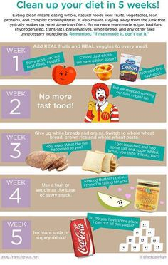 Clean up your diet... interesting timeline