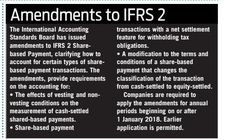 IFRS 2 Amendments effective 1 January 2018