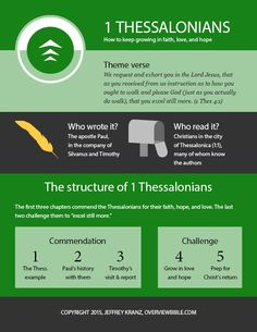 1-thessalonians-infographic