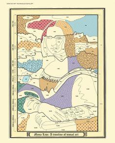 0501 [Valentina D'Efilippo + James Ball] Mona Lisa A timeline of visual art (2)