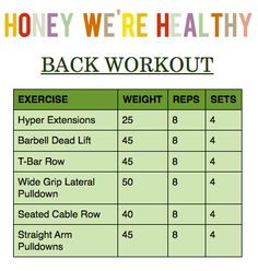 Back Workout Plan - gradually add weight, you'll see results fast! Building strong back muscles is essential! Back Workout Routine, Back And Bicep Workout, Good Back Workouts, Biceps Workout, Back Exercises, Shoulder Workout, Fitness Tips, Fitness Motivation, Health Fitness