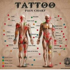 Places for tattoos 10