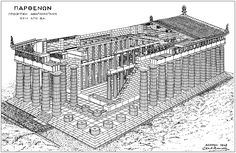 A perspective reconstruction of the Parthenon from NE By A. Orlandos  Athens, 1948