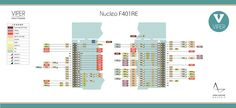 St Nucleo Pin Map