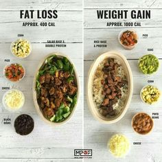 Meal Prep Lunch Ideas for Weight Loss Thatre so Easy Diyet Tarifleri Comida Diy, Weight Gain Meals, Weight Gain Plan, Clean Eating Recipes For Weight Loss, How To Gain Weight For Women, Healthy Breakfast For Weight Loss, Weight Loss Snacks, Healthy Fast Food Options, Clean Eating Meal Plan