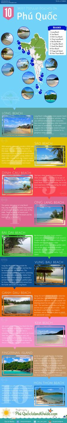 phu quoc beaches a guide