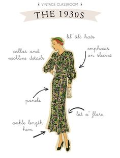 Learn about vintage clothing: Vintage 1930s Silhouette and Style Notes