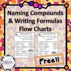 Ionic Compounds: Naming & Writing Formulas | Ionic compound ...
