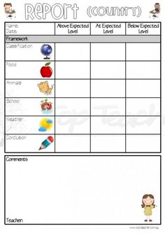 Report (Country) Assessment | Top Teacher - Innovative and creative early childhood curriculum resources for your classroom