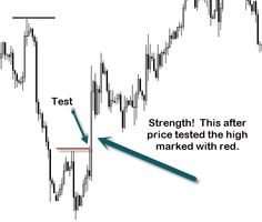 If you think managing your risk while trading is important, you understand the role of your protective stop.  You have the discipline to own your losses when called for by your trade plan.