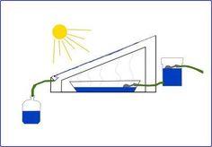 solar still system #DIYSolarWater