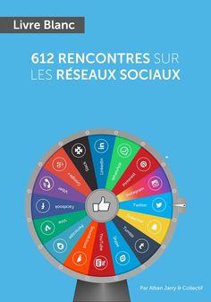 Un « Livre blanc » mesure la puissance des réseaux sociaux professionnels