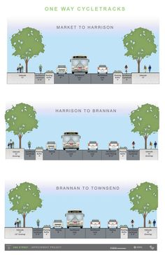 Planners Refine Ped Upgrades, Protected Bike Lane Designs for Second Street: