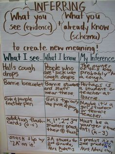 Inference chart - what can you infer about somebody based on their trash?  I think this would be fun and have the gross factor boys like.