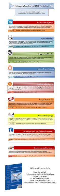 Newsletter können im E-Mail-Marketing für viele wichtige Aufgaben und Ziele eingesetzt und genutzt werden. Diese Infografik zeigt sie mit Handlungsempfehlungen und Tipps.       Das Buch zum Thema:    Marco De Micheli Onlinemarketing-Praxis für Webshops Umfang: 245 Seiten PRAXIUM-Verlag, Zürich ISBN: 978-3-906092-26-3 Mit CD-ROM allen Arbeitshilfen, Tools E-mail Marketing, Online Marketing, Shops, Natural Beauty, Search Engine Marketing, Infographic, Rome, Book, Tents