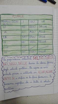 Bullet Journal, 3, Italy, Names, Classroom, Teachers, Italia