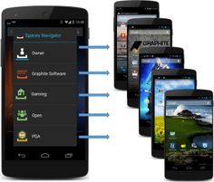 Mobile Security, Separate, Software, Smartphone, Android, Spaces, Pull Apart
