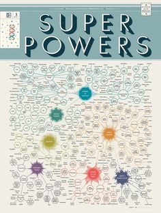 "The Illustrious Omnibus of Superpowers by Pop Chart Lab. ""A taxonomic tree of over 100 wondrous powers and abilities, with over 200 superheroes and supervillains as examples thereof. Book Writing Tips, Writing Resources, Writing Prompts, Writing Ideas, Creative Writing Inspiration, Design Inspiration, Magia Elemental, Super Pouvoirs, Super Fly"
