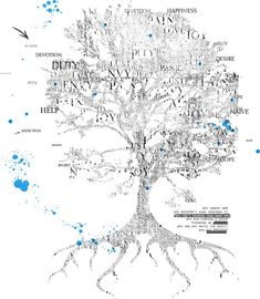 Google Image Result for http://www.humorsoffice.com/images/2012/10/emotion-tree-typography-art.jpg