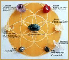 Custom Crystal Grid Kit: Prosperity & Abundance