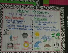 Natural resources anchor chart, students could use this to make sure they know the difference between renewable and nonrenewable resources. Fourth Grade Science, Kindergarten Science, Middle School Science, Elementary Science, Science Classroom, Teaching Science, Science Education, Primary Science, 4th Grade Social Studies