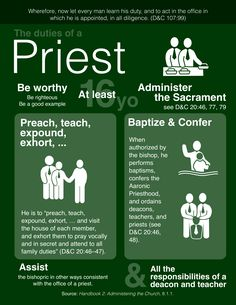 The duties of a priest. Check out my Religion Matters board for the duties of Deacons and Teachers. Lds Faith, Later Day Saints, Lds Church, Church Ideas, Lds Scriptures, Lds Mormon, Visiting Teaching, Scripture Study, Lds Quotes