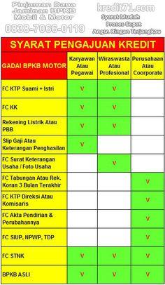 60# Syarat Kredit Pinjaman Dana Gadai BPKB Motor
