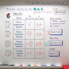 Hoje é dia de resuminho surpreendente de Geometria Espacial: afinal, quem diria que sólidos tão diferentes teriam tanto em comum? 😀 . . . www.estudematematica.com.br #matemática #matematica #enem #vestibular #aula #aulas #online #concurso #público #concursos #públicos #concursopublico #concursopúblico #ensinomédio #ensinomedio #educação #educacao #estudar #estudando #estudematemática