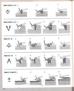 GANCH Y YO: COMO LEER PATRONES CROCHET EN JAPONES