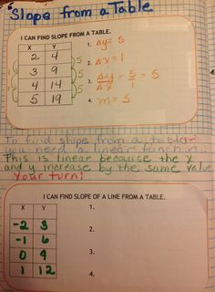 Equation Freak: Slope interactive notebook pages – - New Site Algebra 1, Calculus, Linear Function, 8th Grade Math, Math Art, Future Classroom, Interactive Notebooks, Math Activities, A Table