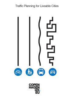 Copenhagenize Traffic Planning Guide by Mikael Colville-Andersen, via Flickr