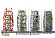 Cocoon-Like Vertical Bamboo Towers Are High Tech and Primitive at The Same Time Bamboo Housing SAINT VAL Laurent – Inhabitat - Green Design, Innovation, Architecture, Green Building Bamboo Architecture, Sustainable Architecture, Sustainable Design, Unique Architecture, Sustainable Energy, House Architecture, Sage Green Paint, Residential Building Design, Homemade Generator