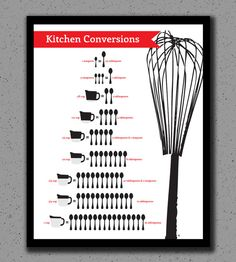 Kitchen Conversion Chart, Kitchen Measurements, Measurement Chart, Conversion Table, Decoration, Gift, Baker, Cook, Recipe Card, For Mom by DesignsByTenisha, $20.00