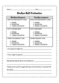 Parent Teacher Conferences Self-Evaluation- Student, Teacher and Parents are involved